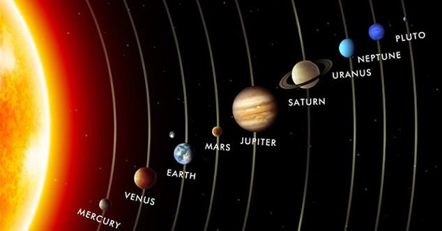 Astronomi Ve Astroloji Arasındaki Farklar Nelerdir?